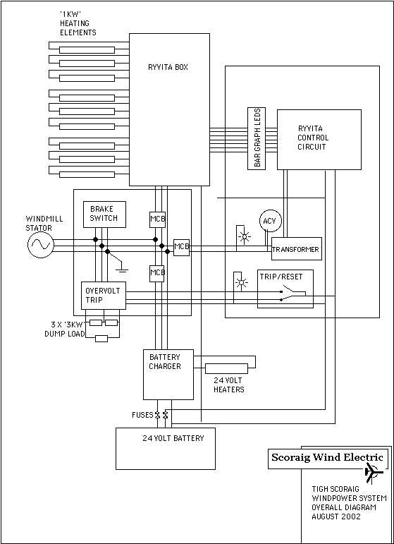 heater symbol wiring diagram  u2013 wiring diagrams